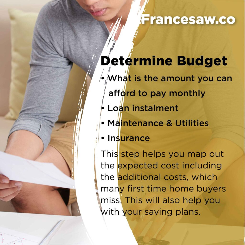Preparing to buy your first home. Determine Budget.